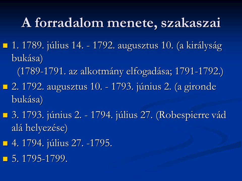 1791 szeptember elején elfogadják az új alkotmányt, ennek értelmében: 1791 szeptember elején elfogadják az új alkotmányt, ennek értelmében: 1791 októberétől már Törvényhozó Nemzetgyűlés van 1791 októberétől már Törvényhozó Nemzetgyűlés van Ebben legfőbb a háború kérdése: Ebben legfőbb a háború kérdése: háborút akar a király (hatalmának visszaállítását reméli tõle) háborút akar a király (hatalmának visszaállítását reméli tõle) és a girondisták (a forradalmat exportálni akarják) és a girondisták (a forradalmat exportálni akarják) az alkotmányos monarchia hívei és a jakobinusok ellenzik a háborút az alkotmányos monarchia hívei és a jakobinusok ellenzik a háborút