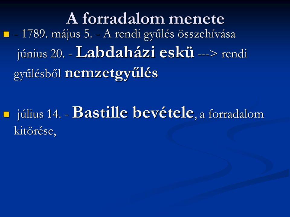 A forradalom menete - 1789. május 5. - A rendi gyűlés összehívása június 20. - Labdaházi eskü ---> rendi gyűlésből nemzetgyűlés - 1789. május 5. - A r
