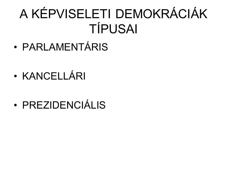 A KÉPVISELETI DEMOKRÁCIÁK TÍPUSAI PARLAMENTÁRIS KANCELLÁRI PREZIDENCIÁLIS
