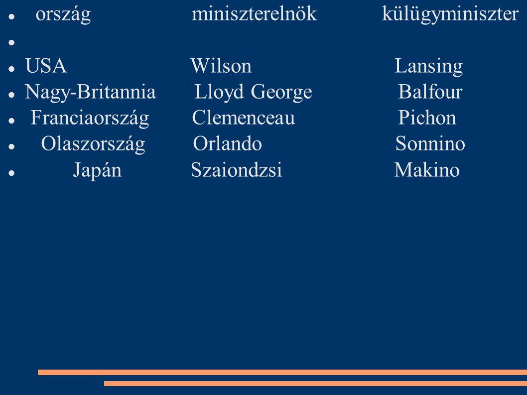 ország miniszterelnök külügyminiszter USA Wilson Lansing Nagy-Britannia Lloyd George Balfour Franciaország Clemenceau Pichon Olaszország Orlando Sonni