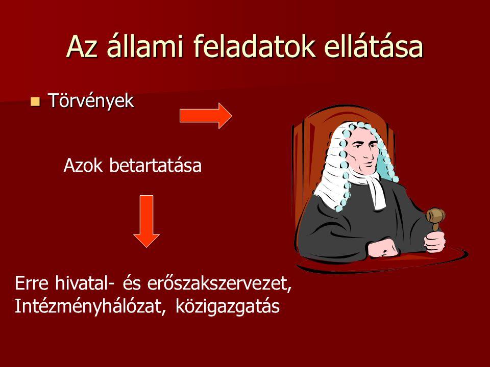 Az állami feladatok ellátása Törvények Törvények Azok betartatása Erre hivatal- és erőszakszervezet, Intézményhálózat, közigazgatás