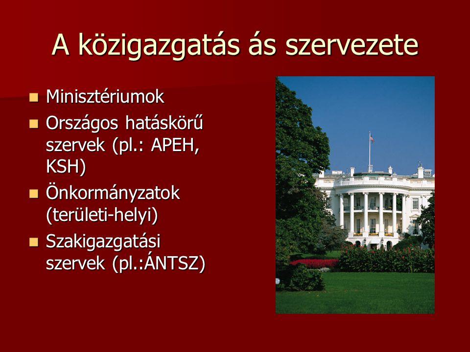 A közigazgatás ás szervezete Minisztériumok Minisztériumok Országos hatáskörű szervek (pl.: APEH, KSH) Országos hatáskörű szervek (pl.: APEH, KSH) Önk