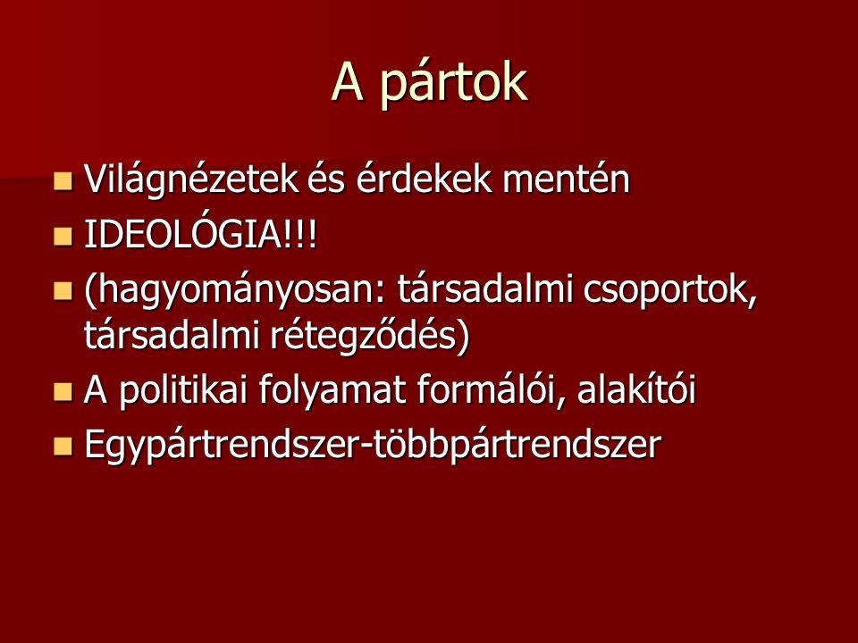 A pártok Világnézetek és érdekek mentén Világnézetek és érdekek mentén IDEOLÓGIA!!! IDEOLÓGIA!!! (hagyományosan: társadalmi csoportok, társadalmi réte
