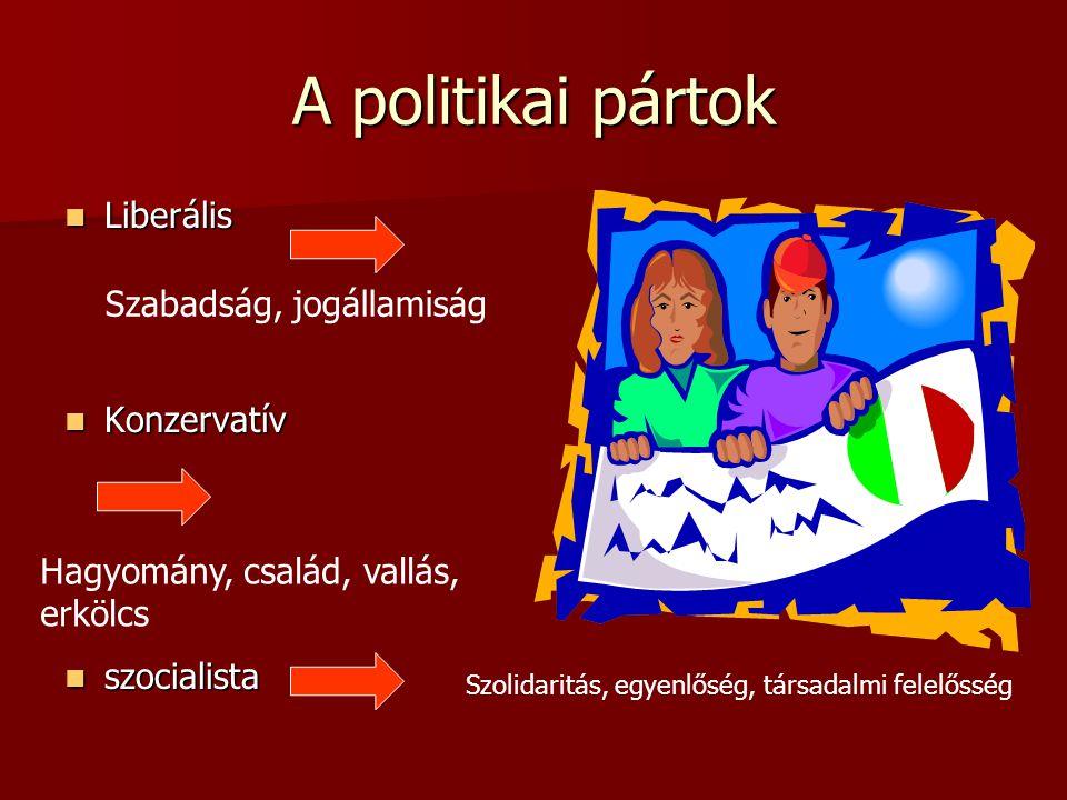 A politikai pártok Liberális Liberális Konzervatív Konzervatív szocialista szocialista Szabadság, jogállamiság Hagyomány, család, vallás, erkölcs Szol