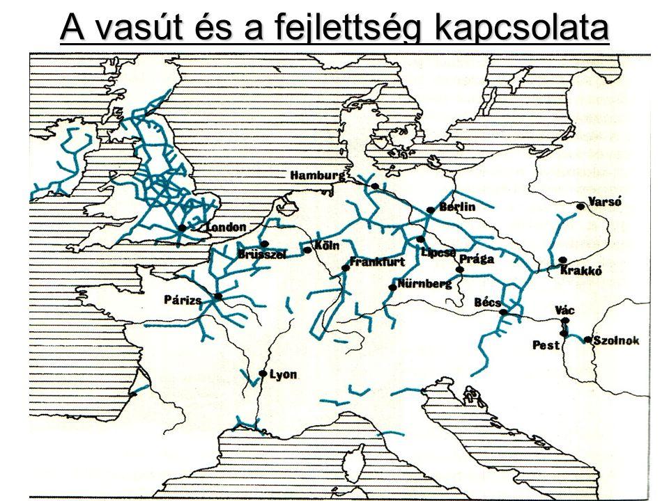 A vasút és a fejlettség kapcsolata