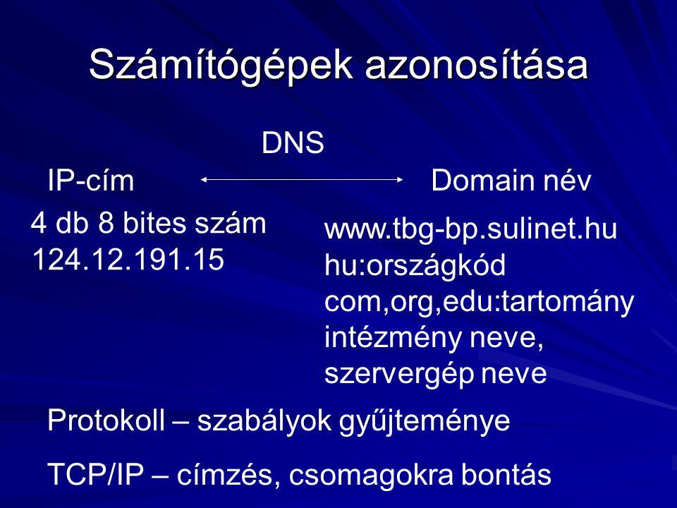 Hálózat védelme Biztonsági mentés Adatvédelem (adattükrözés, lemezduplázás) TápellátásVírusvédelem Illetéktelen hozzáférése elleni védelem felhasználónév+jelszójogosultságok Felhasználók és csoportok