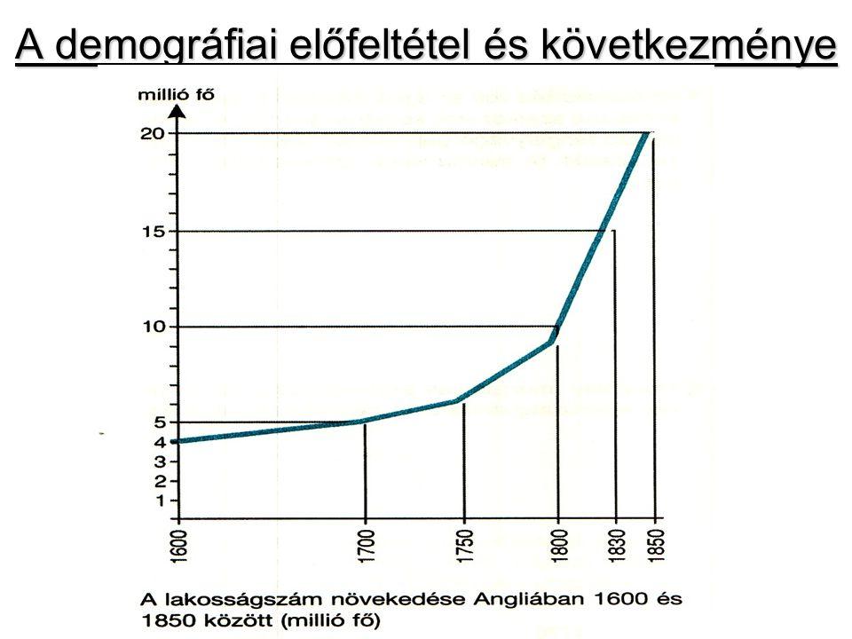 A népességnövekedés oka