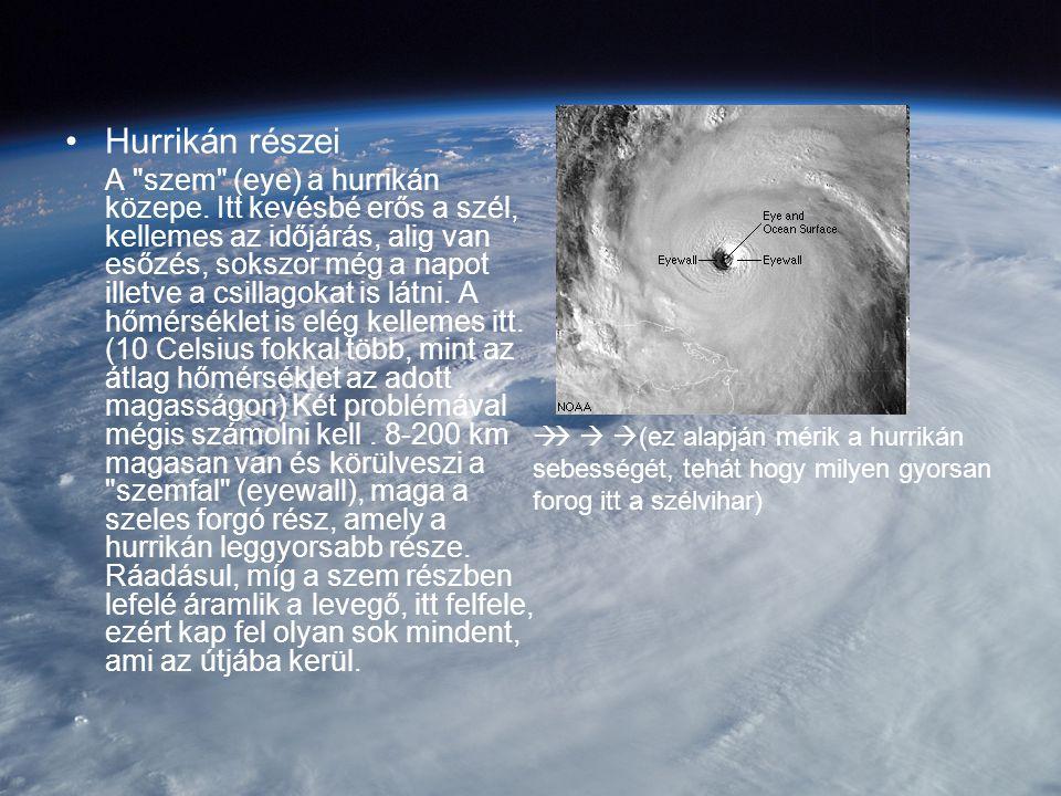 Hurrikán részei A