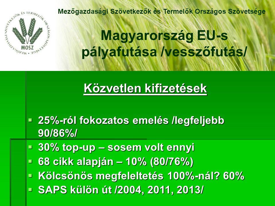 Köszönöm a figyelmet! Mezőgazdasági Szövetkezők és Termelők Országos Szövetsége