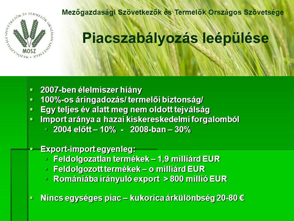  2007-ben élelmiszer hiány  100%-os áringadozás/ termelői biztonság/  Egy teljes év alatt meg nem oldott tejválság  Import aránya a hazai kiskereskedelmi forgalomból  2004 előtt – 10% - 2008-ban – 30%  Export-import egyenleg:  Feldolgozatlan termékek – 1,9 milliárd EUR  Feldolgozott termékek – o milliárd EUR  Romániába irányuló export > 800 millió EUR  Nincs egységes piac – kukorica árkülönbség 20-80 € Mezőgazdasági Szövetkezők és Termelők Országos Szövetsége Piacszabályozás leépülése
