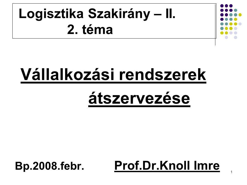1 Logisztika Szakirány – II. 2. téma Vállalkozási rendszerek átszervezése Bp.2008.febr.