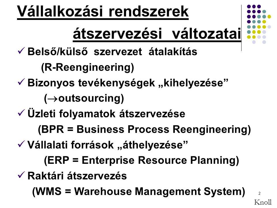 """2 Vállalkozási rendszerek átszervezési változatai Belső/külső szervezet átalakítás (R-Reengineering) Bizonyos tevékenységek """"kihelyezése (  outsourcing) Üzleti folyamatok átszervezése (BPR = Business Process Reengineering) Vállalati források """"áthelyezése (ERP = Enterprise Resource Planning) Raktári átszervezés (WMS = Warehouse Management System) Knoll"""
