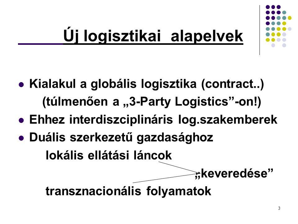 """3 Új logisztikai alapelvek Kialakul a globális logisztika (contract..) (túlmenően a """"3-Party Logistics -on!) Ehhez interdiszciplináris log.szakemberek Duális szerkezetű gazdasághoz lokális ellátási láncok """"keveredése transznacionális folyamatok"""