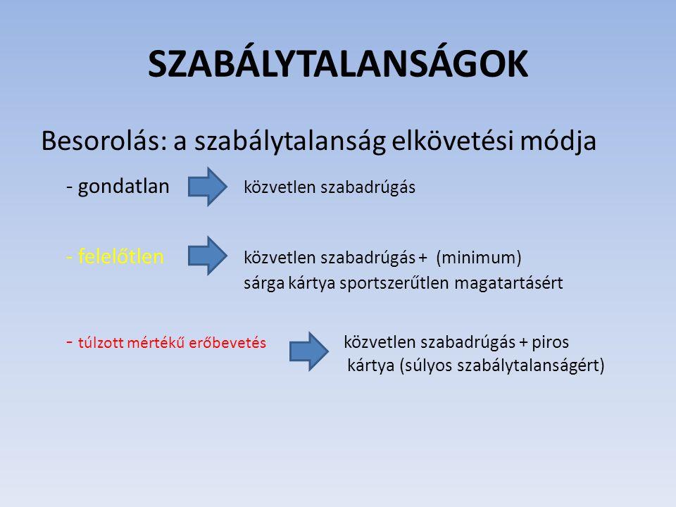 SZABÁLYTALANSÁGOK Besorolás: a szabálytalanság elkövetési módja - gondatlan közvetlen szabadrúgás - felelőtlen közvetlen szabadrúgás + (minimum) sárga