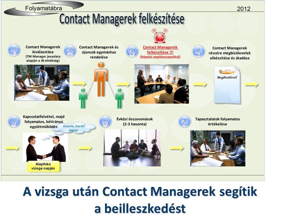 A vizsga után Contact Managerek segítik a beilleszkedést