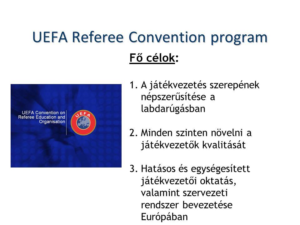 UEFA Referee Convention program Fő célok: 1.A játékvezetés szerepének népszerűsítése a labdarúgásban 2.Minden szinten növelni a játékvezetők kvalitását 3.Hatásos és egységesített játékvezetői oktatás, valamint szervezeti rendszer bevezetése Európában