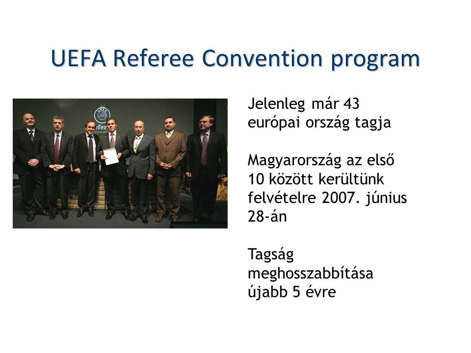 UEFA Referee Convention program Jelenleg már 43 európai ország tagja Magyarország az első 10 között kerültünk felvételre 2007.