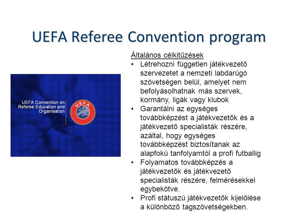 UEFA Referee Convention program Általános célkitűzések Létrehozni független játékvezető szervezetet a nemzeti labdarúgó szövetségen belül, amelyet nem befolyásolhatnak más szervek, kormány, ligák vagy klubok Garantálni az egységes továbbképzést a játékvezetők és a játékvezető specialisták részére, azáltal, hogy egységes továbbképzést biztosítanak az alapfokú tanfolyamtól a profi futballig Folyamatos továbbképzés a játékvezetők és játékvezető specialisták részére, felmérésekkel egybekötve.