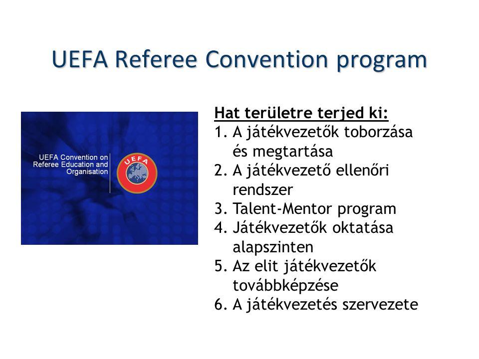 UEFA Referee Convention program Hat területre terjed ki: 1.A játékvezetők toborzása és megtartása 2.A játékvezető ellenőri rendszer 3.Talent-Mentor program 4.Játékvezetők oktatása alapszinten 5.Az elit játékvezetők továbbképzése 6.A játékvezetés szervezete