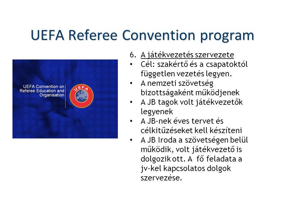 UEFA Referee Convention program 6.A játékvezetés szervezete Cél: szakértő és a csapatoktól független vezetés legyen.