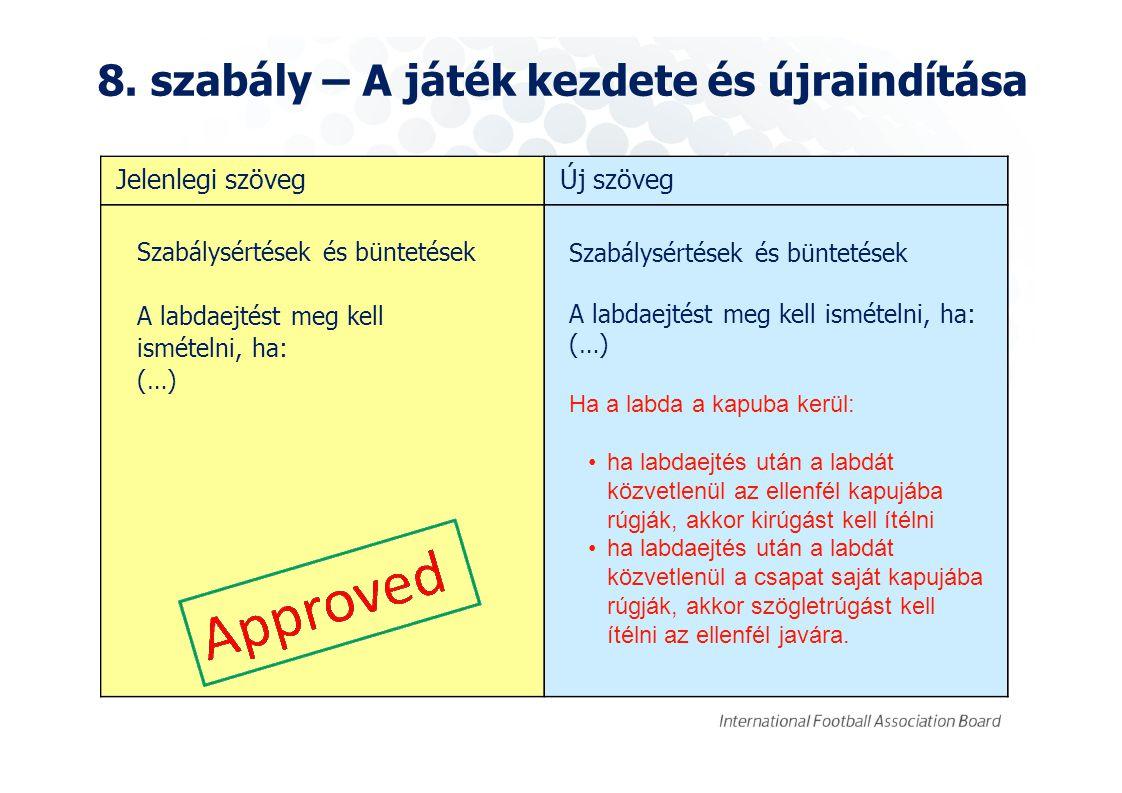 8. szabály – A játék kezdete és újraindítása Jelenlegi szövegÚj szöveg Szabálysértések és büntetések A labdaejtést meg kell ismételni, ha: (…) Szabály