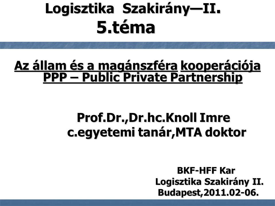 1 Logisztika Szakirány—II. 5.téma Logisztika Szakirány—II.