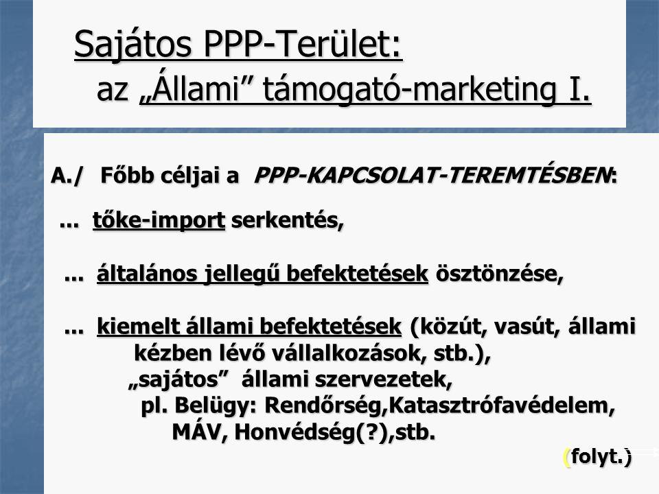 """10 Sajátos PPP-Terület: az """"Állami támogató-marketing I."""