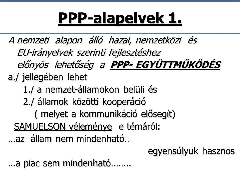 2 PPP-alapelvek 1.