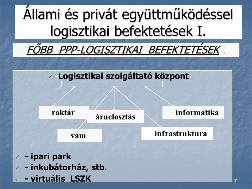 7 Állami és privát együttműködéssel logisztikai befektetések I.