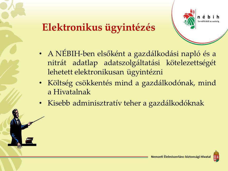 Elektronikus ügyintézés A NÉBIH-ben elsőként a gazdálkodási napló és a nitrát adatlap adatszolgáltatási kötelezettségét lehetett elektronikusan ügyint