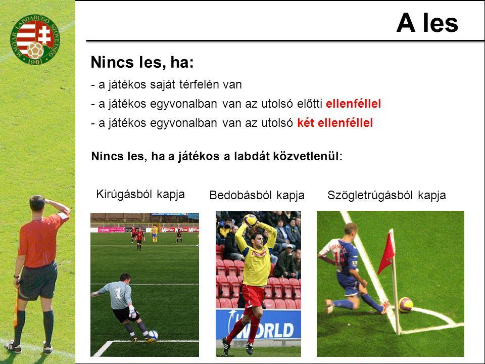 A les Nincs les, ha: - a játékos saját térfelén van - a játékos egyvonalban van az utolsó előtti ellenféllel - a játékos egyvonalban van az utolsó két