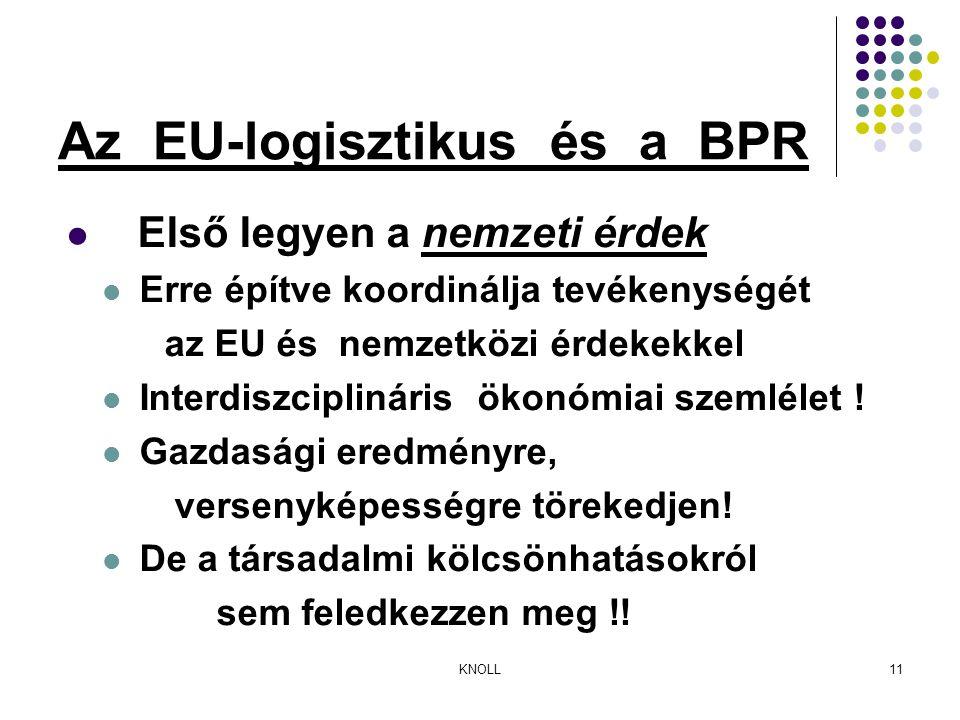 KNOLL11 Az EU-logisztikus és a BPR Első legyen a nemzeti érdek Erre építve koordinálja tevékenységét az EU és nemzetközi érdekekkel Interdiszciplináris ökonómiai szemlélet .