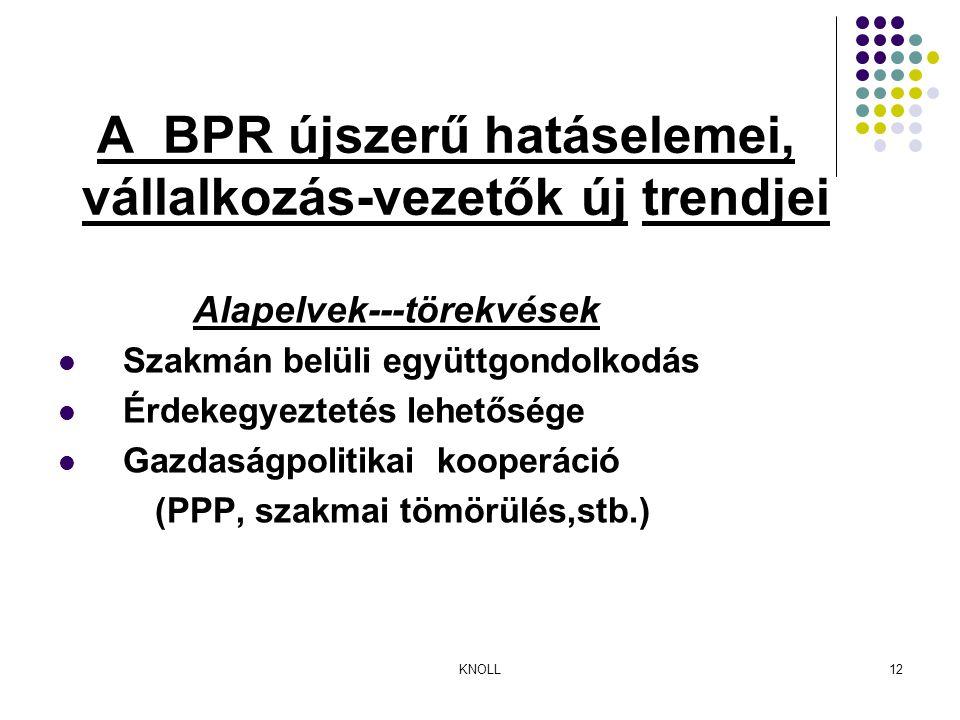 KNOLL12 A BPR újszerű hatáselemei, vállalkozás-vezetők új trendjei Alapelvek---törekvések Szakmán belüli együttgondolkodás Érdekegyeztetés lehetősége Gazdaságpolitikai kooperáció (PPP, szakmai tömörülés,stb.)