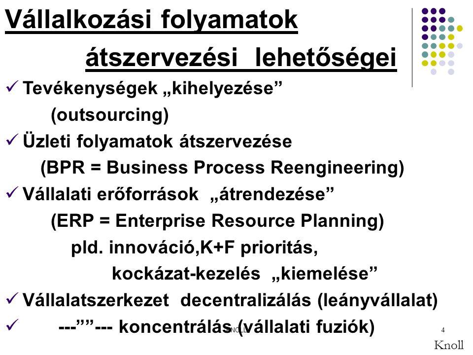 """KNOLL4 Vállalkozási folyamatok átszervezési lehetőségei Tevékenységek """"kihelyezése (outsourcing) Üzleti folyamatok átszervezése (BPR = Business Process Reengineering) Vállalati erőforrások """"átrendezése (ERP = Enterprise Resource Planning) pld."""