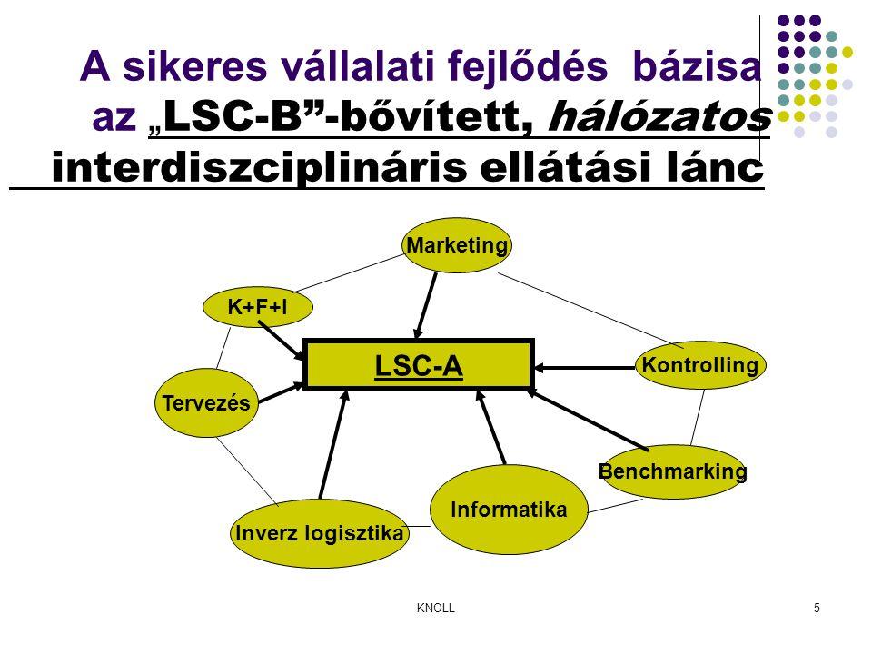 """KNOLL5 A sikeres vállalati fejlődés bázisa az """" LSC-B -bővített, hálózatos interdiszciplináris ellátási lánc LSC-A Marketing K+F+I Tervezés Informatika Kontrolling Benchmarking Inverz logisztika"""