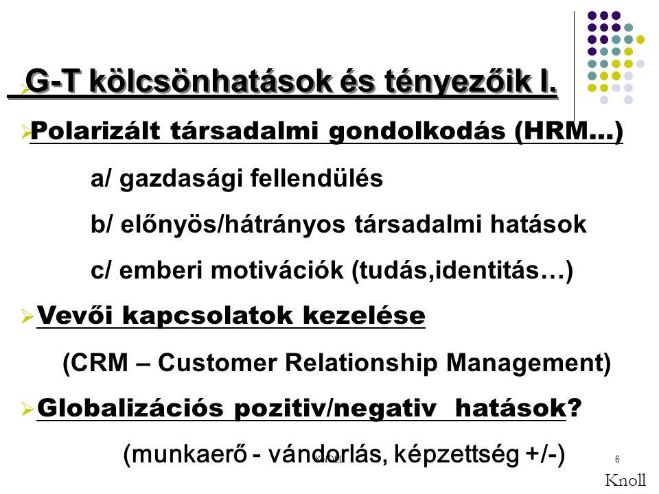 KNOLL6   Polarizált társadalmi gondolkodás (HRM…) a/ gazdasági fellendülés b/ előnyös/hátrányos társadalmi hatások c/ emberi motivációk (tudás,identitás…)  Vevői kapcsolatok kezelése (CRM – Customer Relationship Management)  Globalizációs pozitiv/negativ hatások.