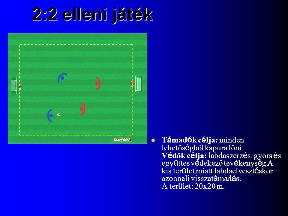 2:2 elleni játék T á mad ó k c é lja: minden lehetős é gből kapura lőni.