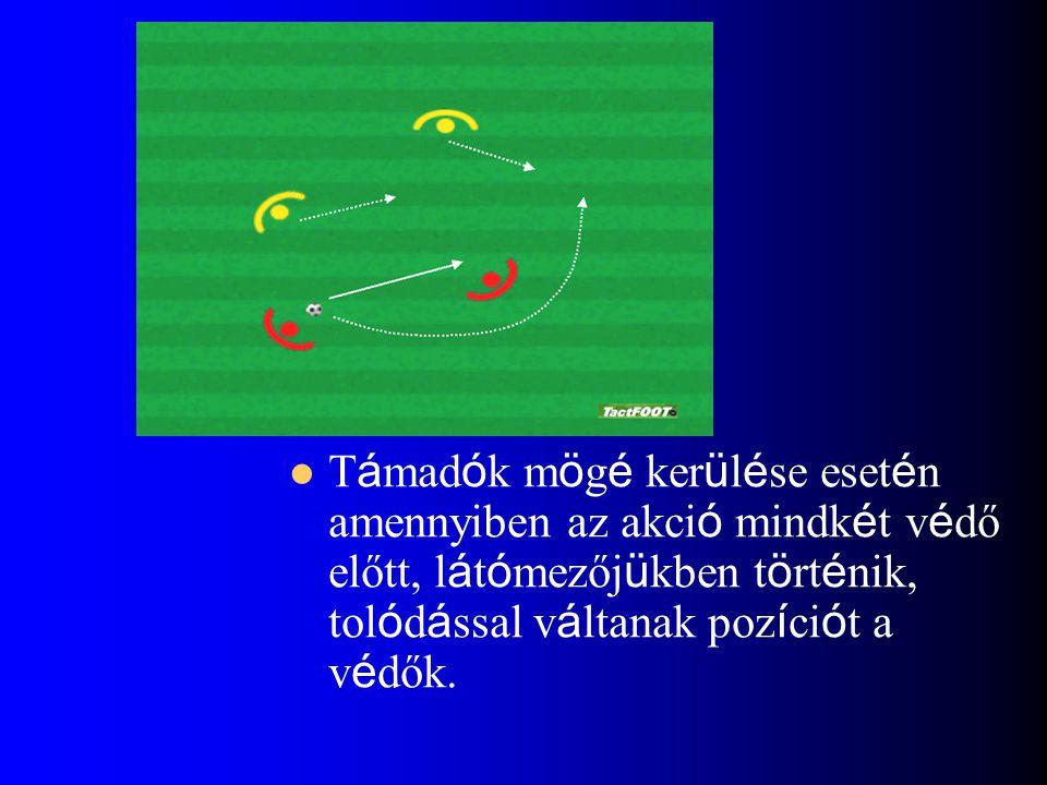 A v é dők elz á r á sa ugyanaz, mint az előző szitu á ci ó n á l.