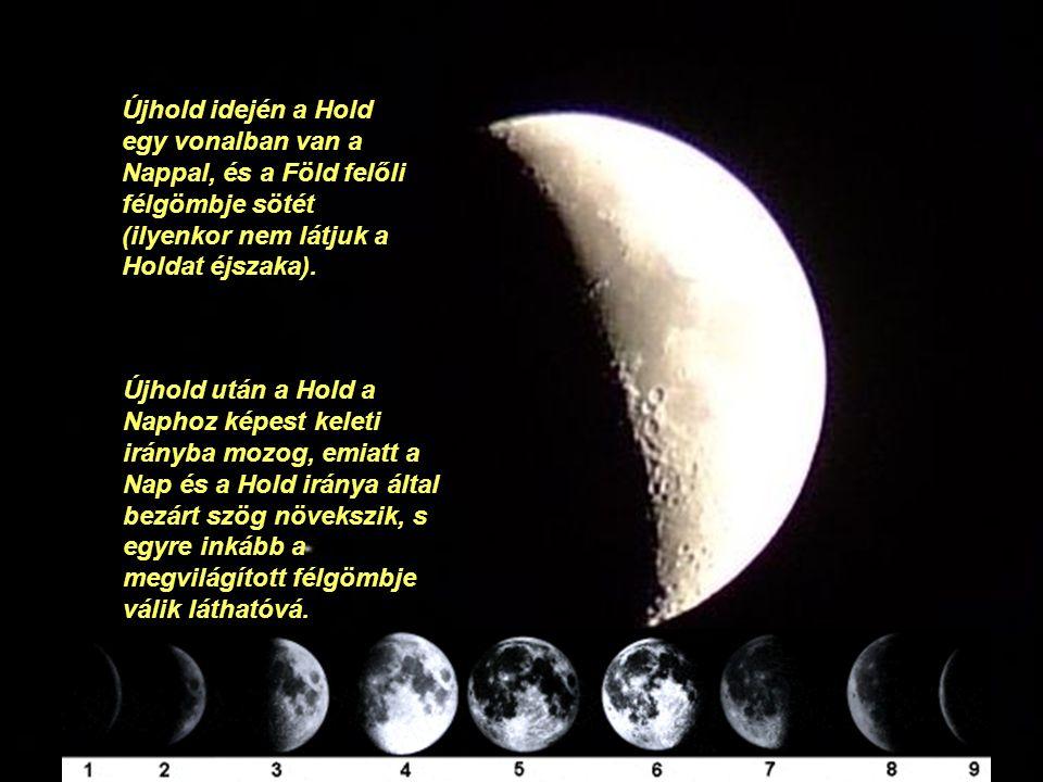 Újhold idején a Hold egy vonalban van a Nappal, és a Föld felőli félgömbje sötét (ilyenkor nem látjuk a Holdat éjszaka).