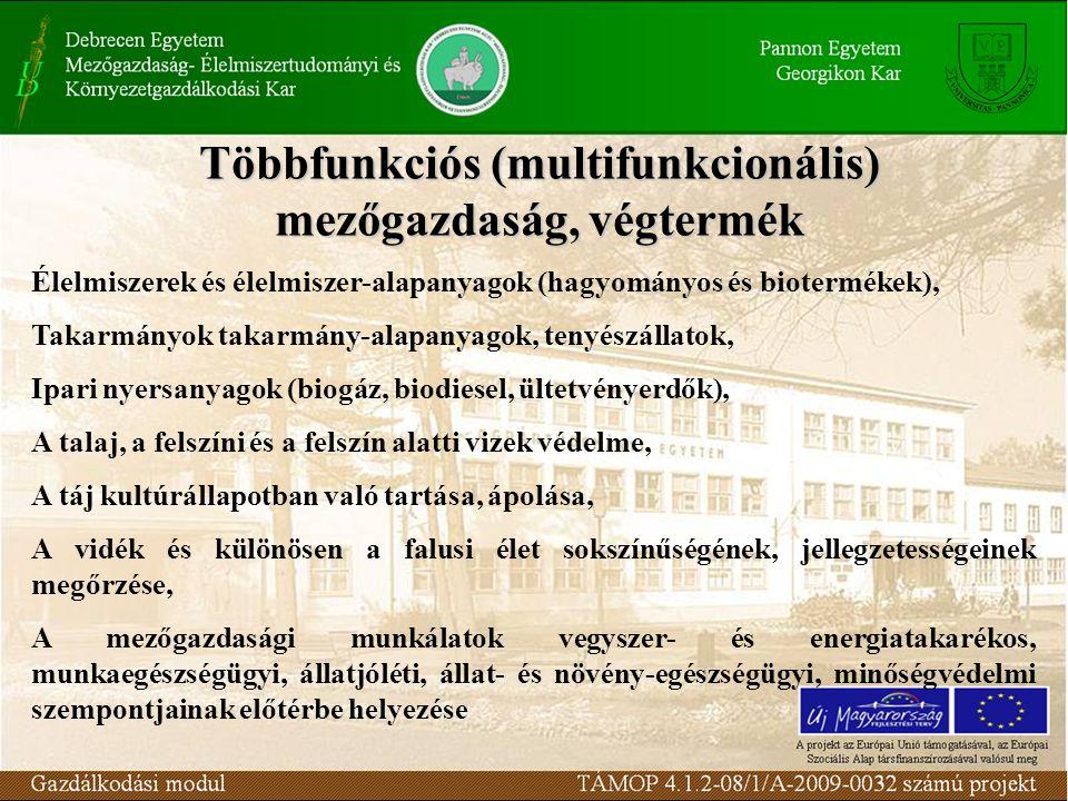Többfunkciós (multifunkcionális) mezőgazdaság, végtermék Élelmiszerek és élelmiszer-alapanyagok (hagyományos és biotermékek), Takarmányok takarmány-al