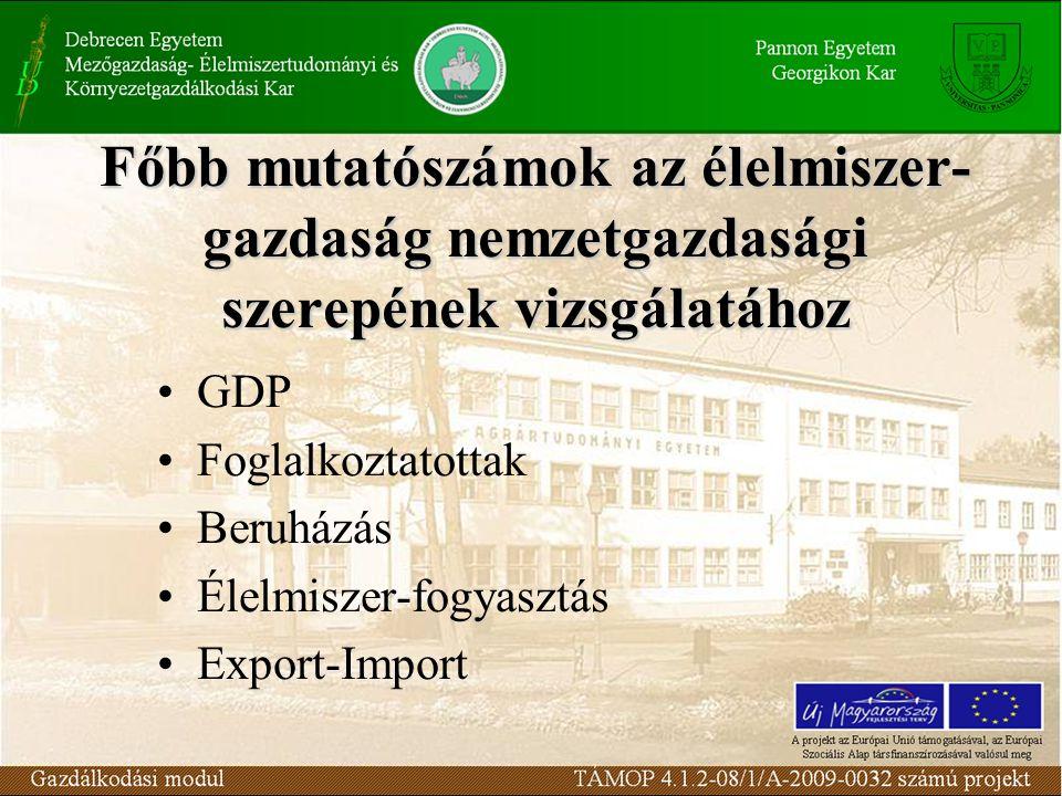 Főbb mutatószámok az élelmiszer- gazdaság nemzetgazdasági szerepének vizsgálatához GDP Foglalkoztatottak Beruházás Élelmiszer-fogyasztás Export-Import