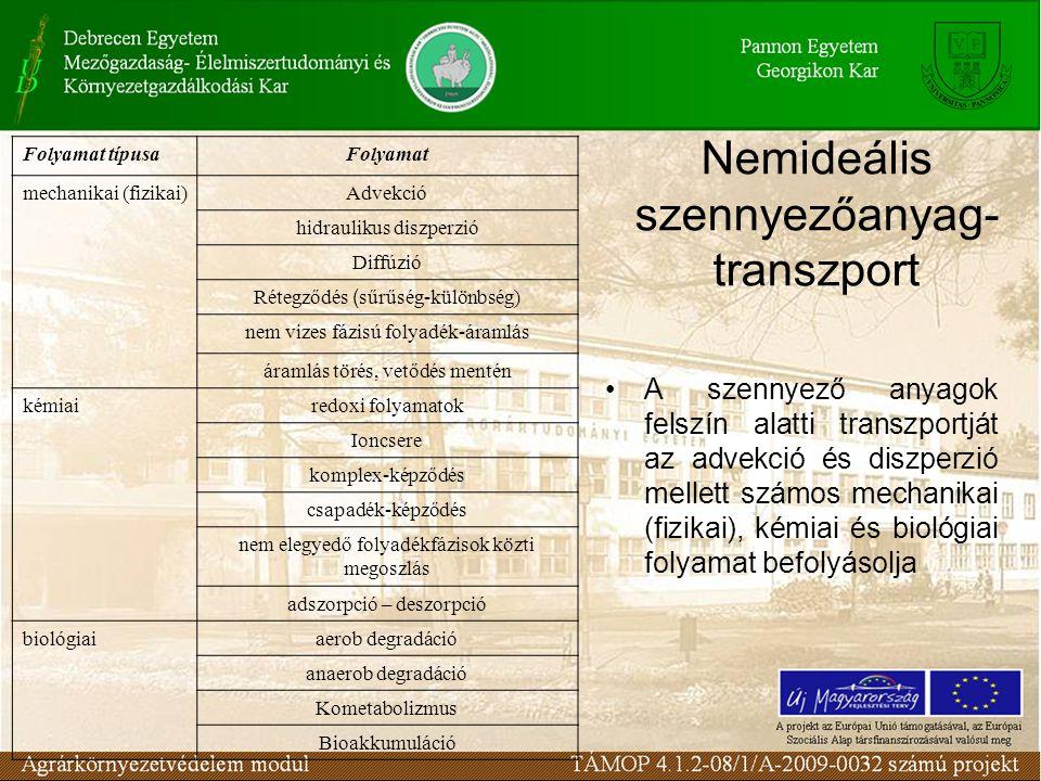 A szennyező anyagok felszín alatti transzportját az advekció és diszperzió mellett számos mechanikai (fizikai), kémiai és biológiai folyamat befolyásolja Nemideális szennyezőanyag- transzport Folyamat típusaFolyamat mechanikai (fizikai)Advekció hidraulikus diszperzió Diffúzió Rétegződés ( sűrűség-különbség) nem vizes fázisú folyadék-áramlás áramlás törés, vetődés mentén kémiairedoxi folyamatok Ioncsere komplex-képződés csapadék-képződés nem elegyedő folyadékfázisok közti megoszlás adszorpció – deszorpció biológiaiaerob degradáció anaerob degradáció Kometabolizmus Bioakkumuláció