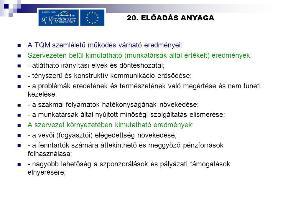 20. ELŐADÁS ANYAGA A TQM szemléletű működés várható eredményei: Szervezeten belül kimutatható (munkatársak által értékelt) eredmények: - átlátható irá