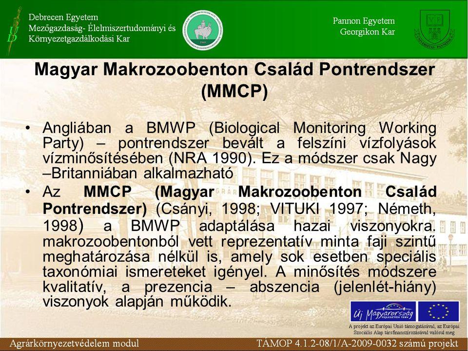 Magyar Makrozoobenton Család Pontrendszer (MMCP) Angliában a BMWP (Biological Monitoring Working Party) – pontrendszer bevált a felszíni vízfolyások vízminősítésében (NRA 1990).