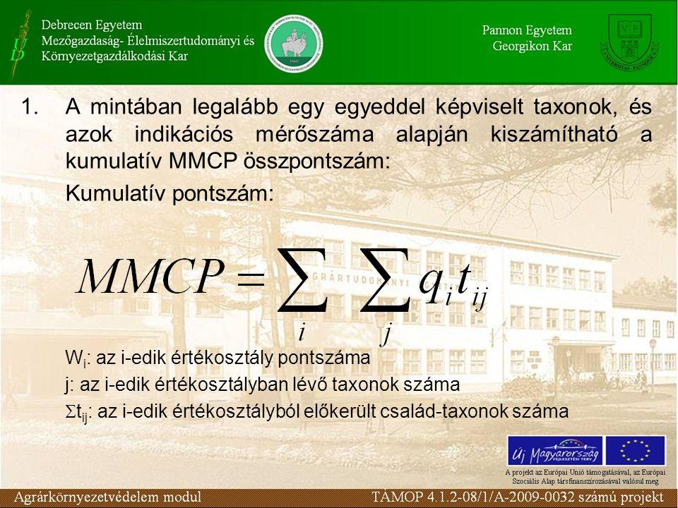 1.A mintában legalább egy egyeddel képviselt taxonok, és azok indikációs mérőszáma alapján kiszámítható a kumulatív MMCP összpontszám: Kumulatív ponts