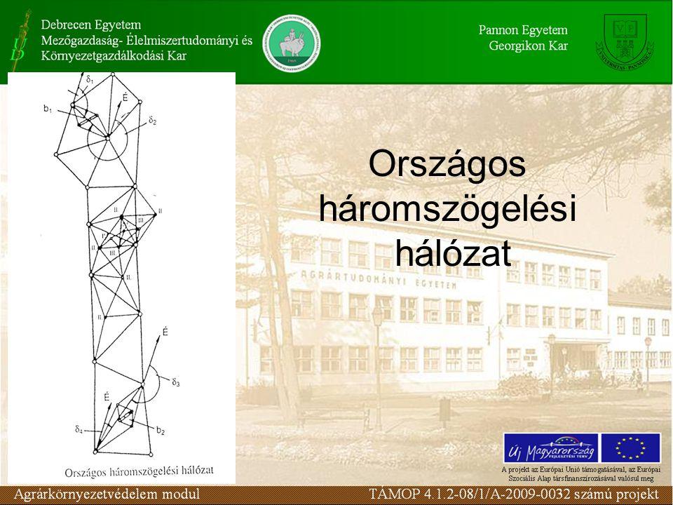 Országos háromszögelési hálózat
