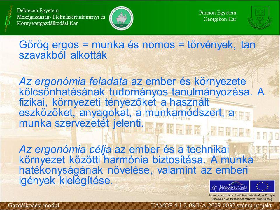 Görög ergos = munka és nomos = törvények, tan szavakból alkották Az ergonómia feladata az ember és környezete kölcsönhatásának tudományos tanulmányozása.
