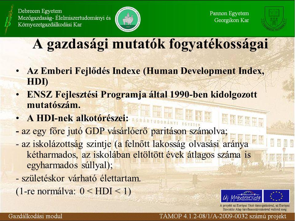 A gazdasági mutatók fogyatékosságai Az Emberi Fejlődés Indexe (Human Development Index, HDI) ENSZ Fejlesztési Programja által 1990-ben kidolgozott mut