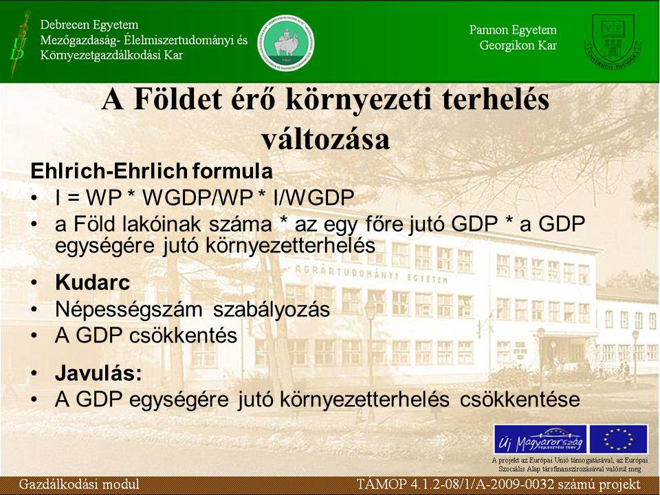 A Földet érő környezeti terhelés változása Ehlrich-Ehrlich formula I = WP * WGDP/WP * I/WGDP a Föld lakóinak száma * az egy főre jutó GDP * a GDP egys