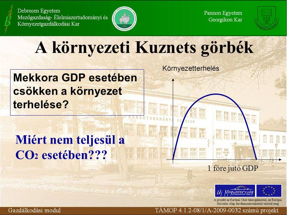 A környezeti Kuznets görbék Mekkora GDP esetében csökken a környezet terhelése? Miért nem teljesül a CO 2 esetében??? 1 főre jutó GDP Környezetterhelé